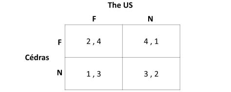 Cedras VS Clinton2